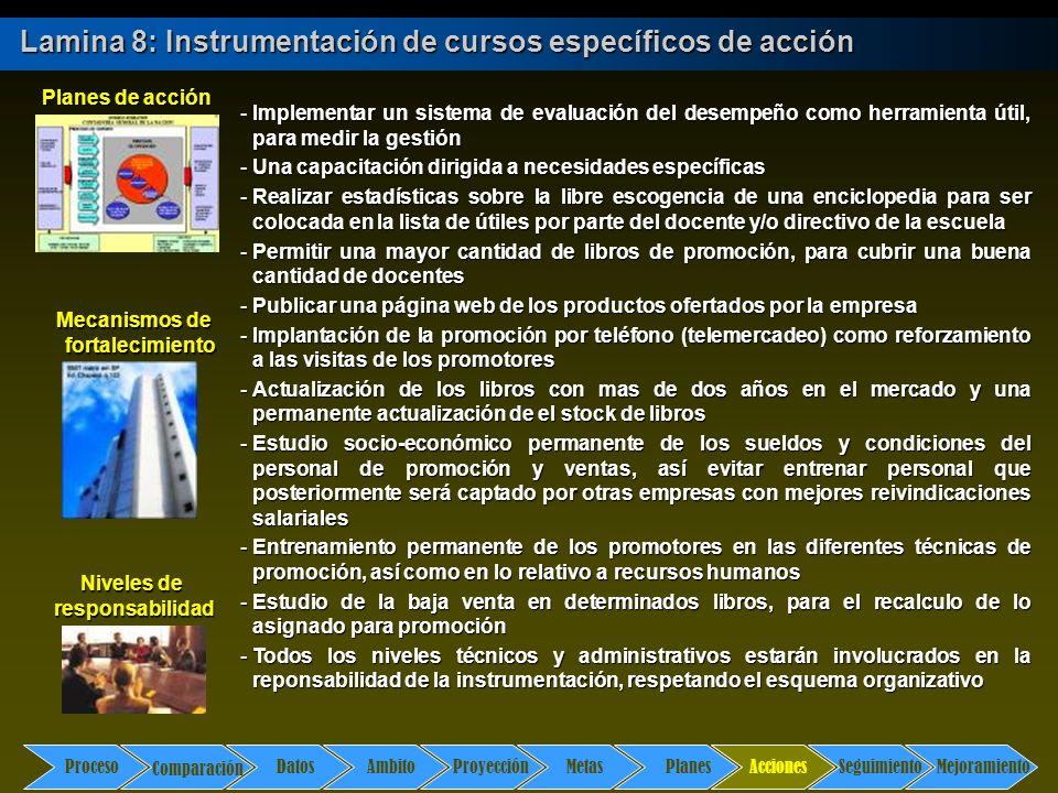 Comparación DatosAmbito ProyecciónMetasPlanesAccionesSeguimientoMejoramiento Proceso Lamina 8: Instrumentación de cursos específicos de acción Accione