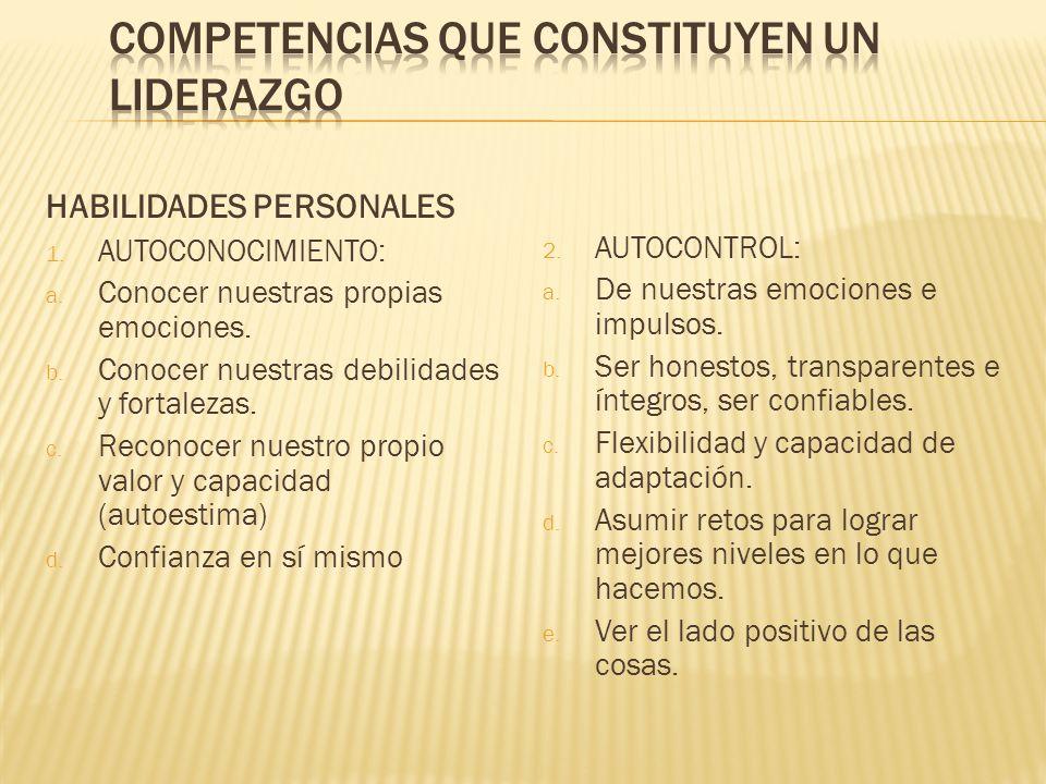 HABILIDADES PERSONALES 1. AUTOCONOCIMIENTO: a. Conocer nuestras propias emociones. b. Conocer nuestras debilidades y fortalezas. c. Reconocer nuestro