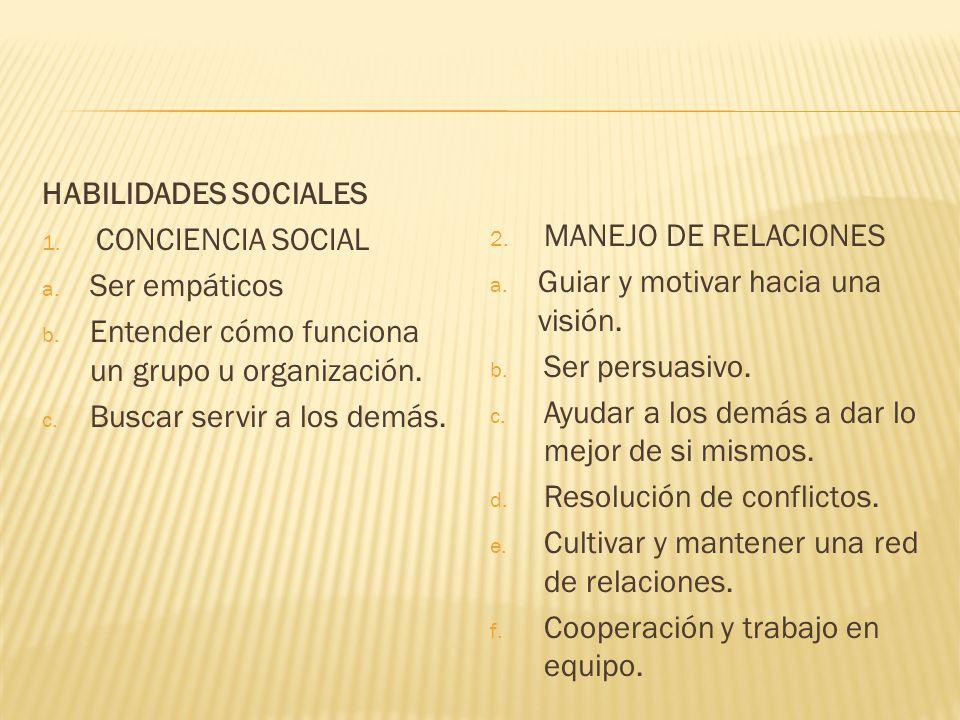 HABILIDADES SOCIALES 1. CONCIENCIA SOCIAL a. Ser empáticos b. Entender cómo funciona un grupo u organización. c. Buscar servir a los demás. 2. MANEJO