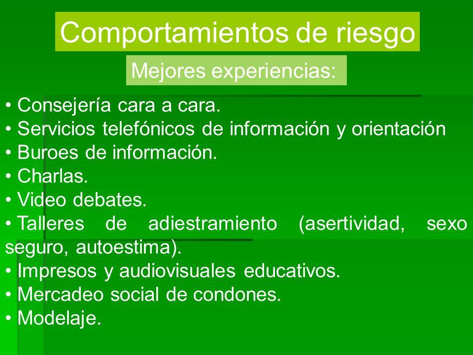 Comportamientos de riesgo Mejores experiencias: Consejería cara a cara. Servicios telefónicos de información y orientación Buroes de información. Char