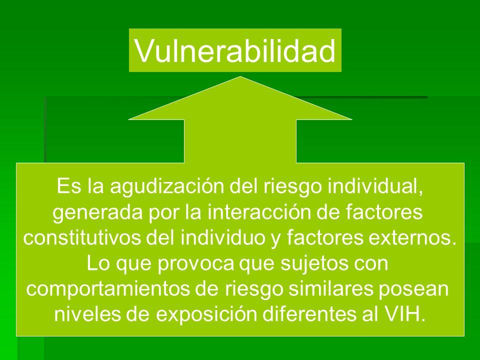 Vulnerabilidad Es la agudización del riesgo individual, generada por la interacción de factores constitutivos del individuo y factores externos. Lo qu