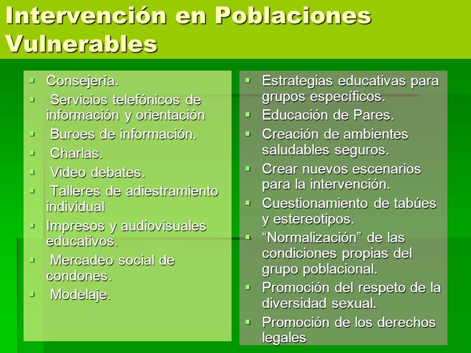 Intervención en Poblaciones Vulnerables Consejería. Consejería. Servicios telefónicos de información y orientación Servicios telefónicos de informació