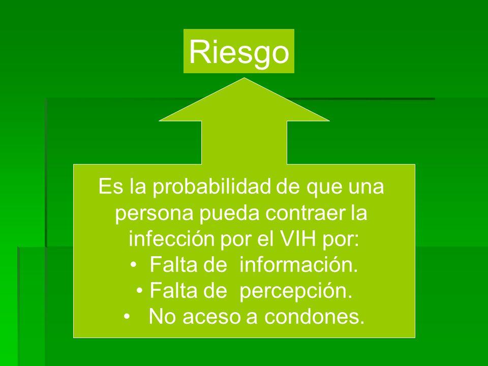 Riesgo Es la probabilidad de que una persona pueda contraer la infección por el VIH por: Falta de información. Falta de percepción. No aceso a condone