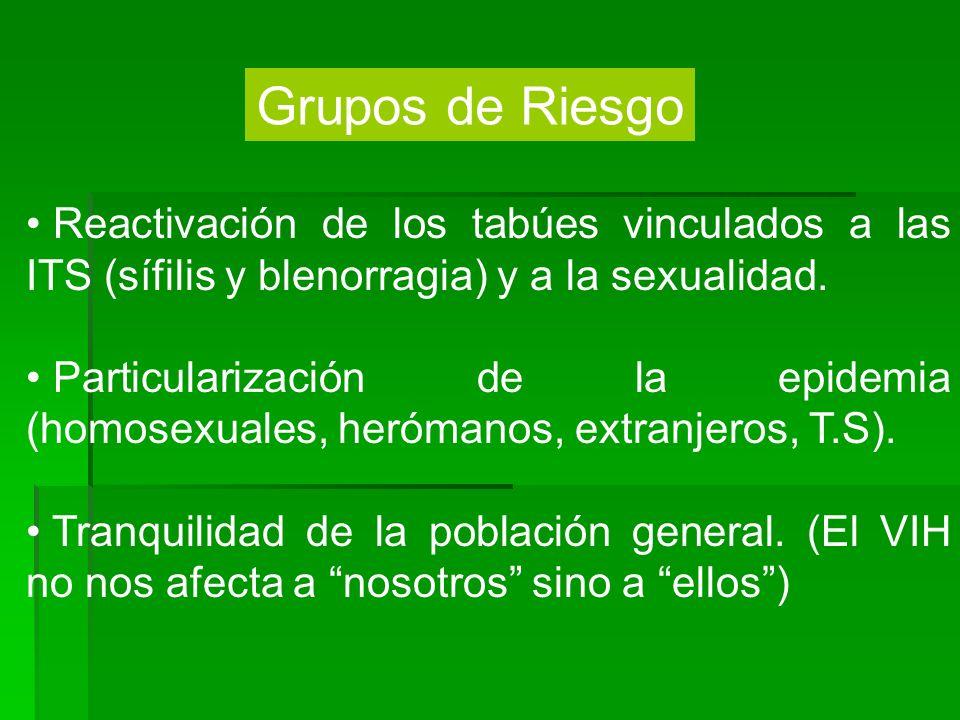Grupos de Riesgo Reactivación de los tabúes vinculados a las ITS (sífilis y blenorragia) y a la sexualidad. Particularización de la epidemia (homosexu
