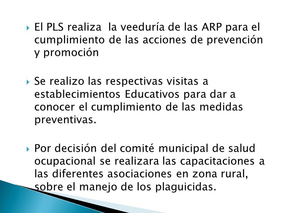 El PLS realiza la veeduría de las ARP para el cumplimiento de las acciones de prevención y promoción Se realizo las respectivas visitas a establecimientos Educativos para dar a conocer el cumplimiento de las medidas preventivas.
