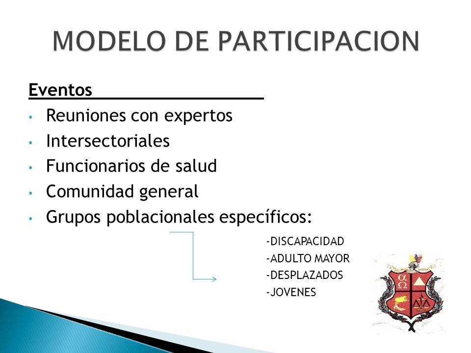 Eventos Reuniones con expertos Intersectoriales Funcionarios de salud Comunidad general Grupos poblacionales específicos: -DISCAPACIDAD -ADULTO MAYOR -DESPLAZADOS -JOVENES