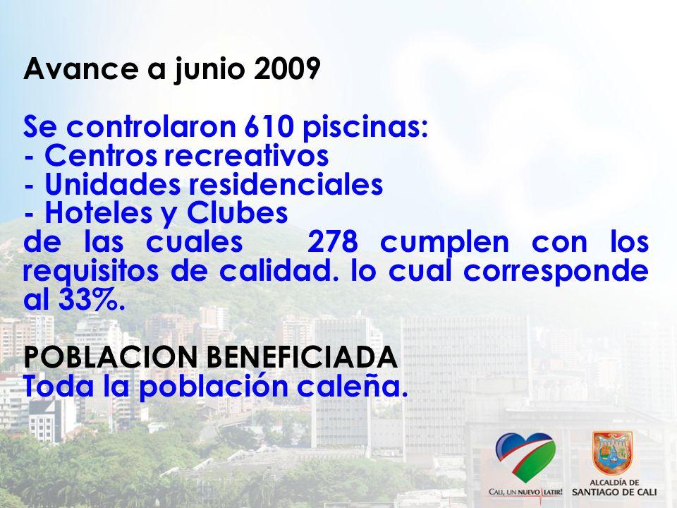 Avance a junio 2009 Se controlaron 610 piscinas: - Centros recreativos - Unidades residenciales - Hoteles y Clubes de las cuales 278 cumplen con los requisitos de calidad.