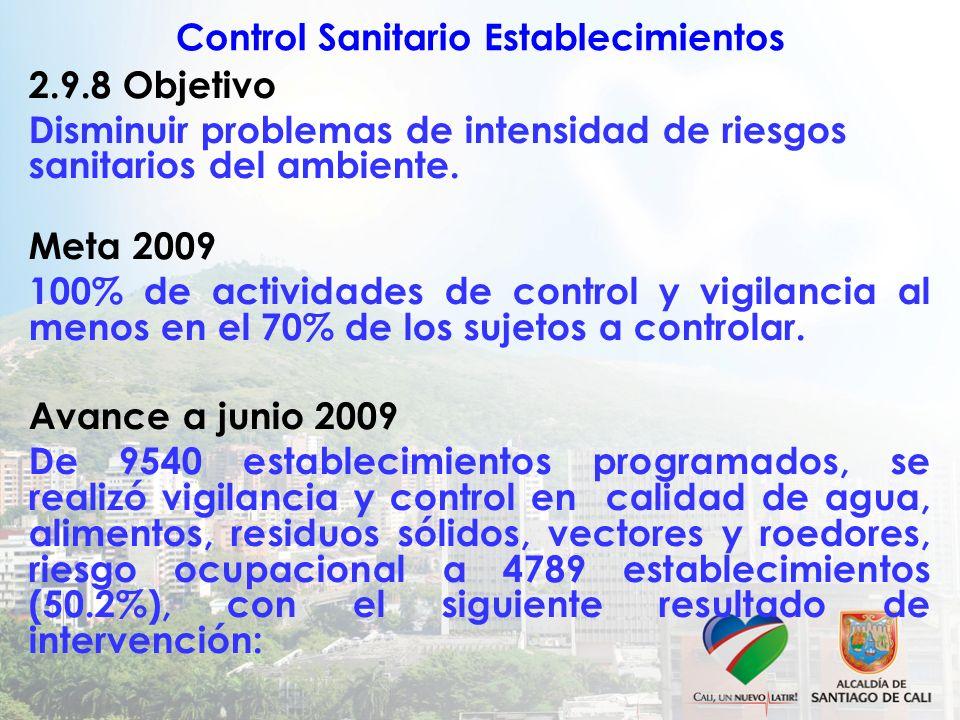 Control Sanitario Establecimientos 2.9.8 Objetivo Disminuir problemas de intensidad de riesgos sanitarios del ambiente. Meta 2009 100% de actividades