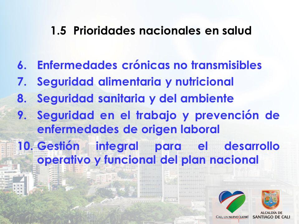1.5 Prioridades nacionales en salud 6.Enfermedades crónicas no transmisibles 7.Seguridad alimentaria y nutricional 8.Seguridad sanitaria y del ambiente 9.Seguridad en el trabajo y prevención de enfermedades de origen laboral 10.
