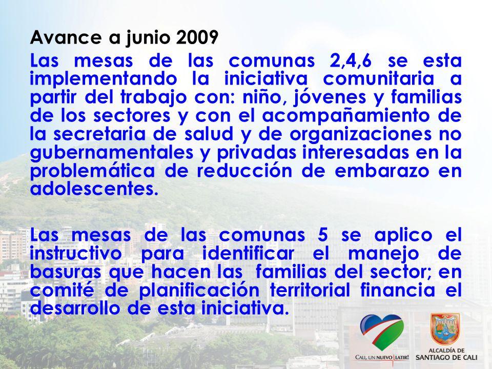 Avance a junio 2009 Las mesas de las comunas 2,4,6 se esta implementando la iniciativa comunitaria a partir del trabajo con: niño, jóvenes y familias