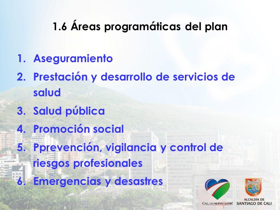 1.6 Áreas programáticas del plan 1.Aseguramiento 2.Prestación y desarrollo de servicios de salud 3.Salud pública 4.Promoción social 5.Pprevención, vigilancia y control de riesgos profesionales 6.Emergencias y desastres