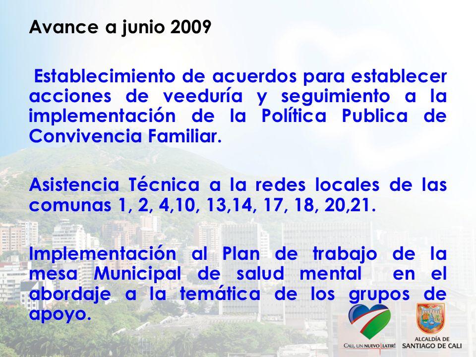 Avance a junio 2009 Establecimiento de acuerdos para establecer acciones de veeduría y seguimiento a la implementación de la Política Publica de Convi