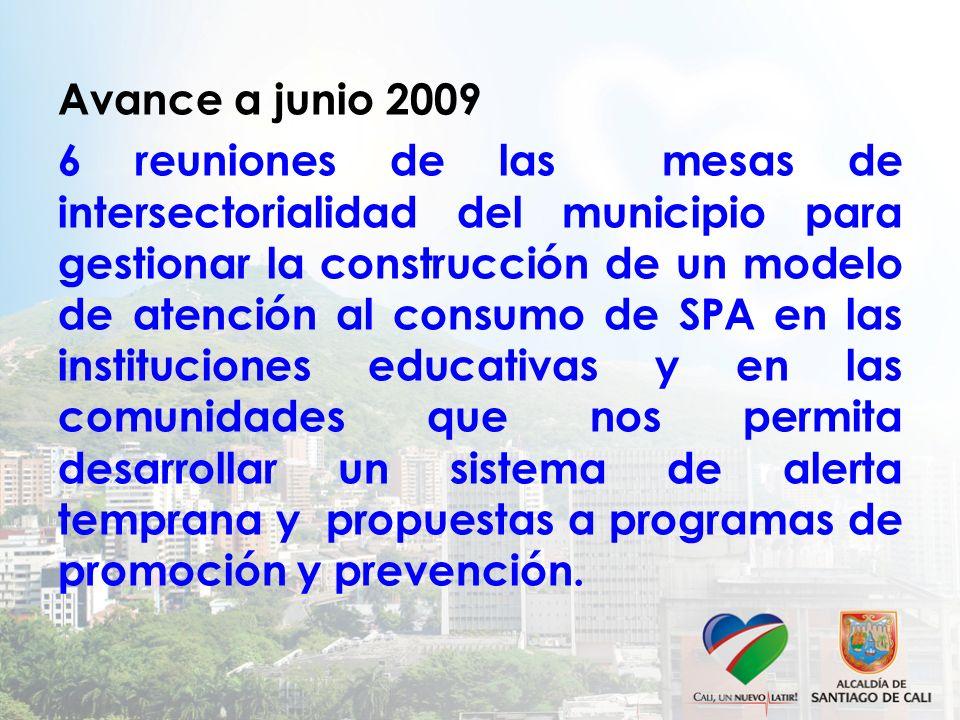 Avance a junio 2009 6 reuniones de las mesas de intersectorialidad del municipio para gestionar la construcción de un modelo de atención al consumo de