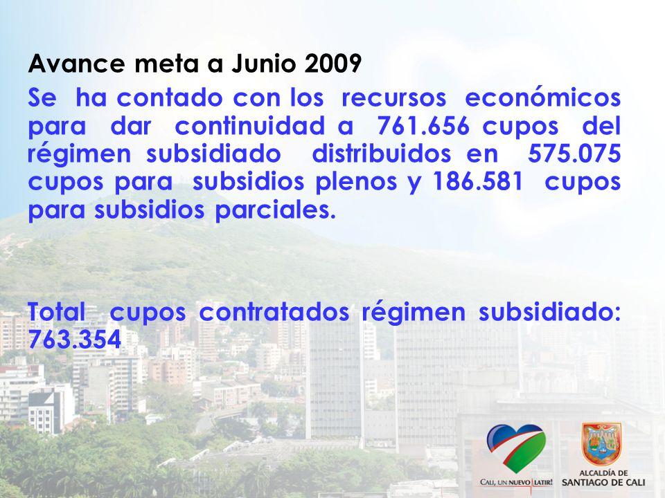 Avance meta a Junio 2009 Se ha contado con los recursos económicos para dar continuidad a 761.656 cupos del régimen subsidiado distribuidos en 575.075 cupos para subsidios plenos y 186.581 cupos para subsidios parciales.