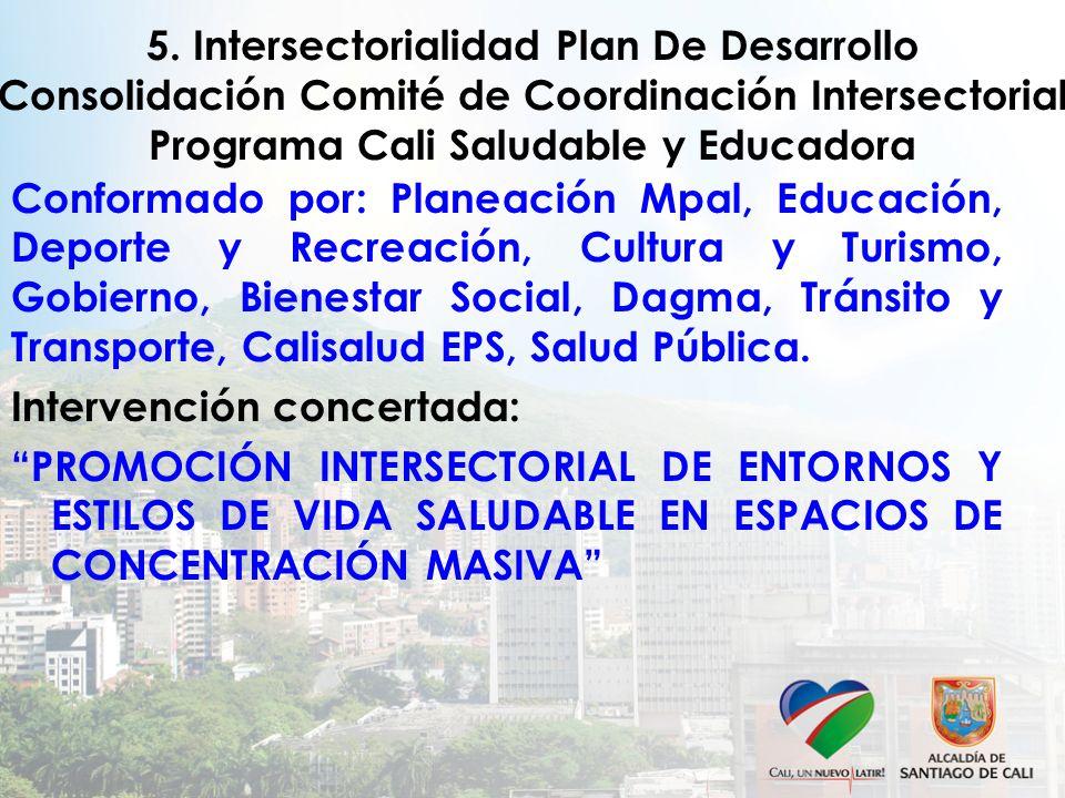 5. Intersectorialidad Plan De Desarrollo Consolidación Comité de Coordinación Intersectorial Programa Cali Saludable y Educadora Conformado por: Plane