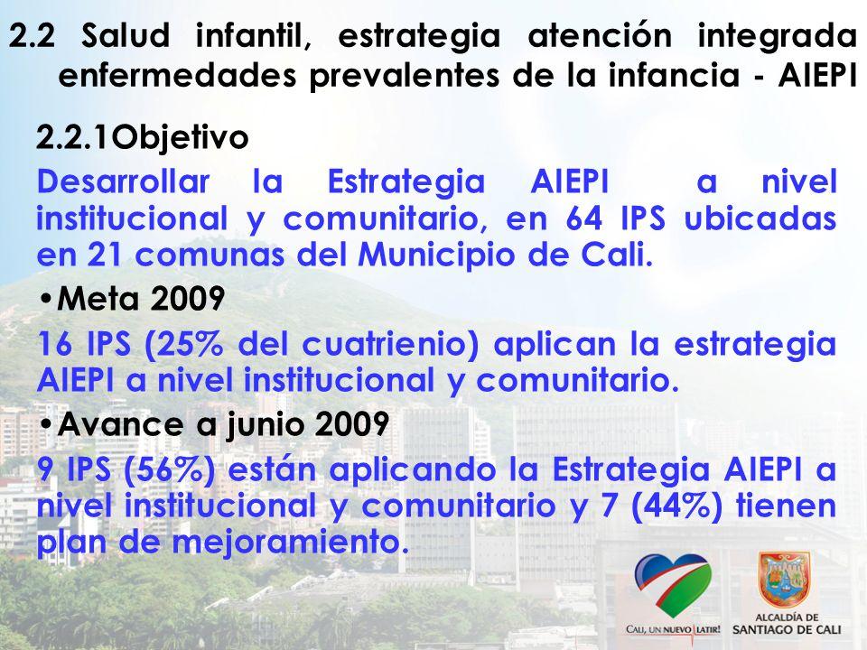 2.2.1Objetivo Desarrollar la Estrategia AIEPI a nivel institucional y comunitario, en 64 IPS ubicadas en 21 comunas del Municipio de Cali. Meta 2009 1