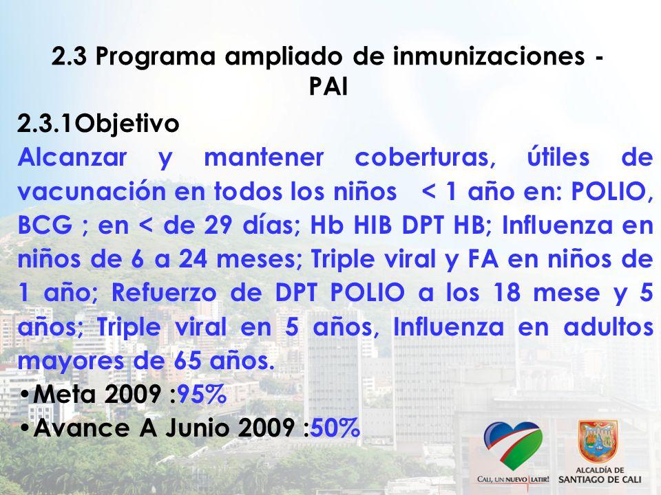 2.3 Programa ampliado de inmunizaciones - PAI 2.3.1Objetivo Alcanzar y mantener coberturas, útiles de vacunación en todos los niños < 1 año en: POLIO, BCG ; en < de 29 días; Hb HIB DPT HB; Influenza en niños de 6 a 24 meses; Triple viral y FA en niños de 1 año; Refuerzo de DPT POLIO a los 18 mese y 5 años; Triple viral en 5 años, Influenza en adultos mayores de 65 años.
