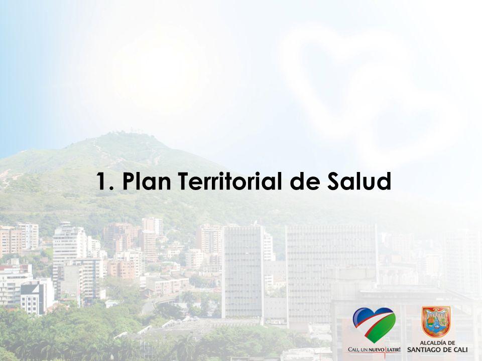1.1 Propósitos Generales 1.Mejorar el estado de salud de la población Colombiana.