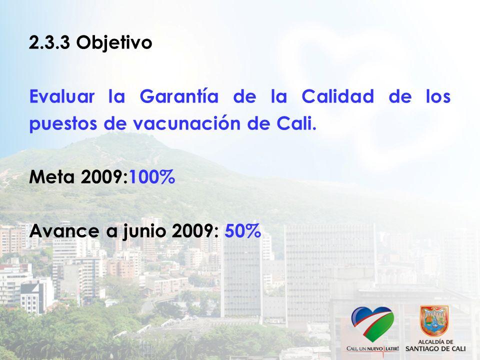 2.3.3 Objetivo Evaluar la Garantía de la Calidad de los puestos de vacunación de Cali. Meta 2009:100% Avance a junio 2009: 50%