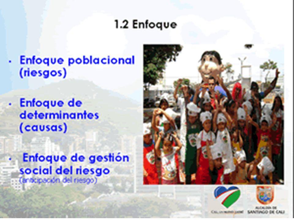 Inversión : $ 340.000.000 (trescientos cuarenta millones de pesos) Población beneficiada: Niños y niñas menores de cinco años : 177.675 Madres gestantes y lactantes : 634.417 (mujeres en edad fértil).