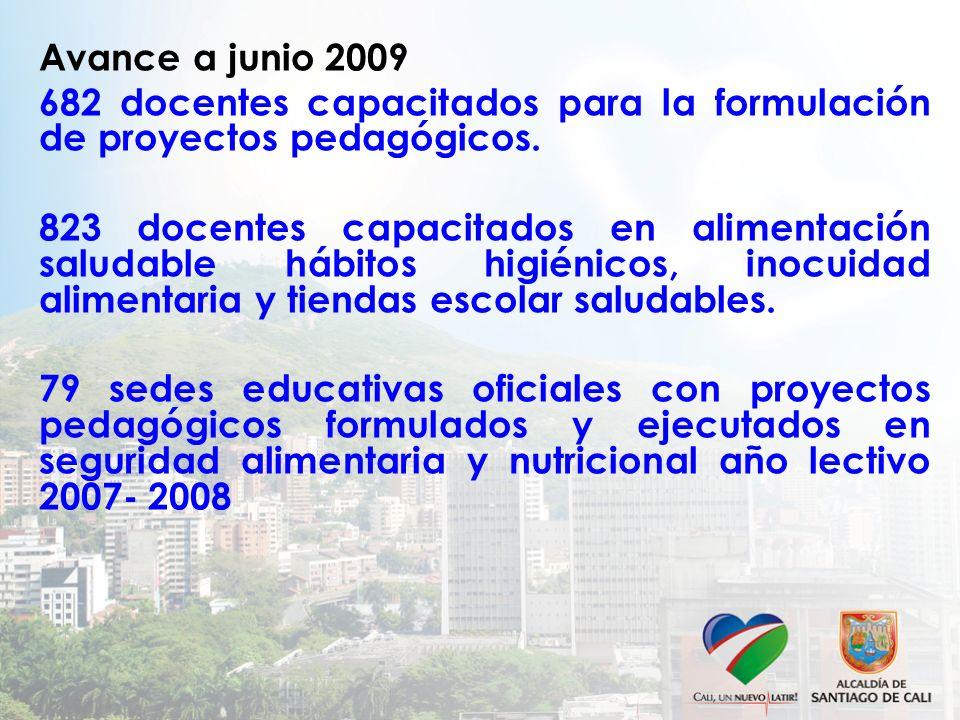 Avance a junio 2009 682 docentes capacitados para la formulación de proyectos pedagógicos. 823 docentes capacitados en alimentación saludable hábitos