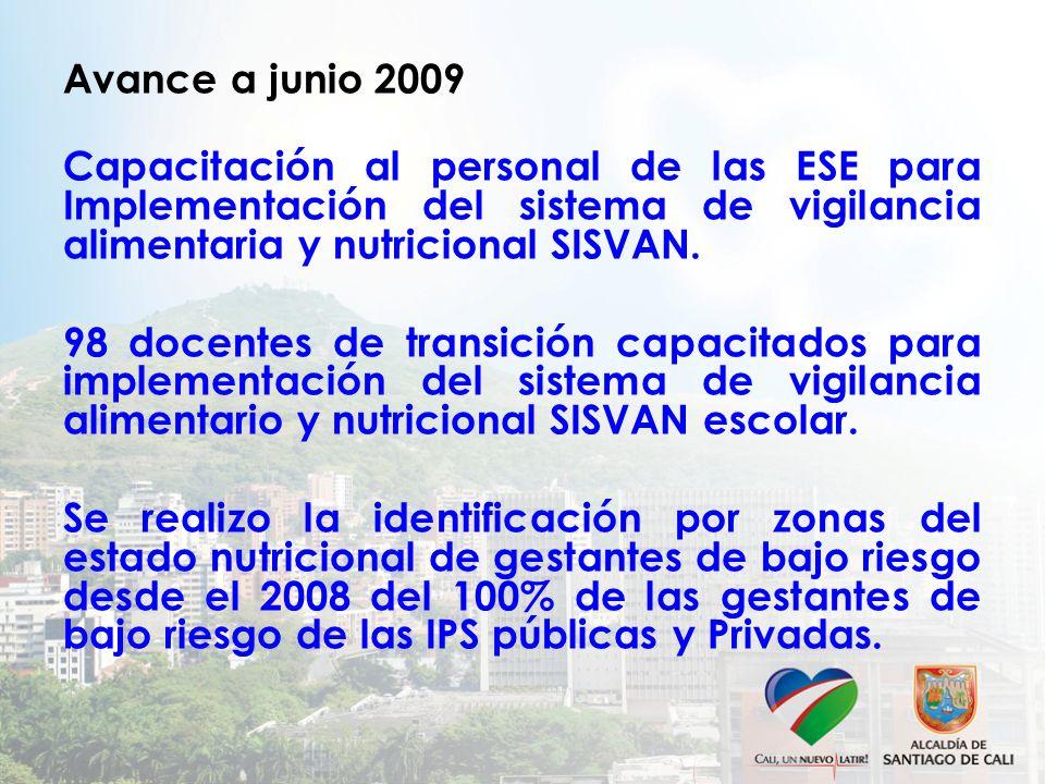 Avance a junio 2009 Capacitación al personal de las ESE para Implementación del sistema de vigilancia alimentaria y nutricional SISVAN. 98 docentes de
