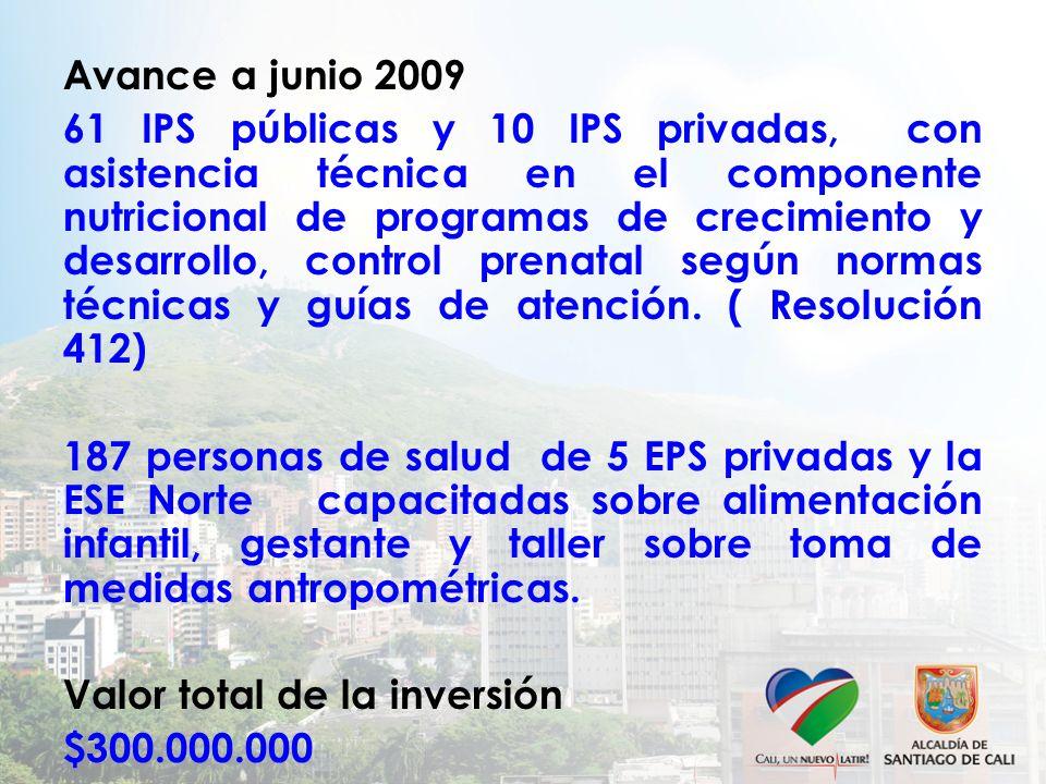 Avance a junio 2009 61 IPS públicas y 10 IPS privadas, con asistencia técnica en el componente nutricional de programas de crecimiento y desarrollo, control prenatal según normas técnicas y guías de atención.