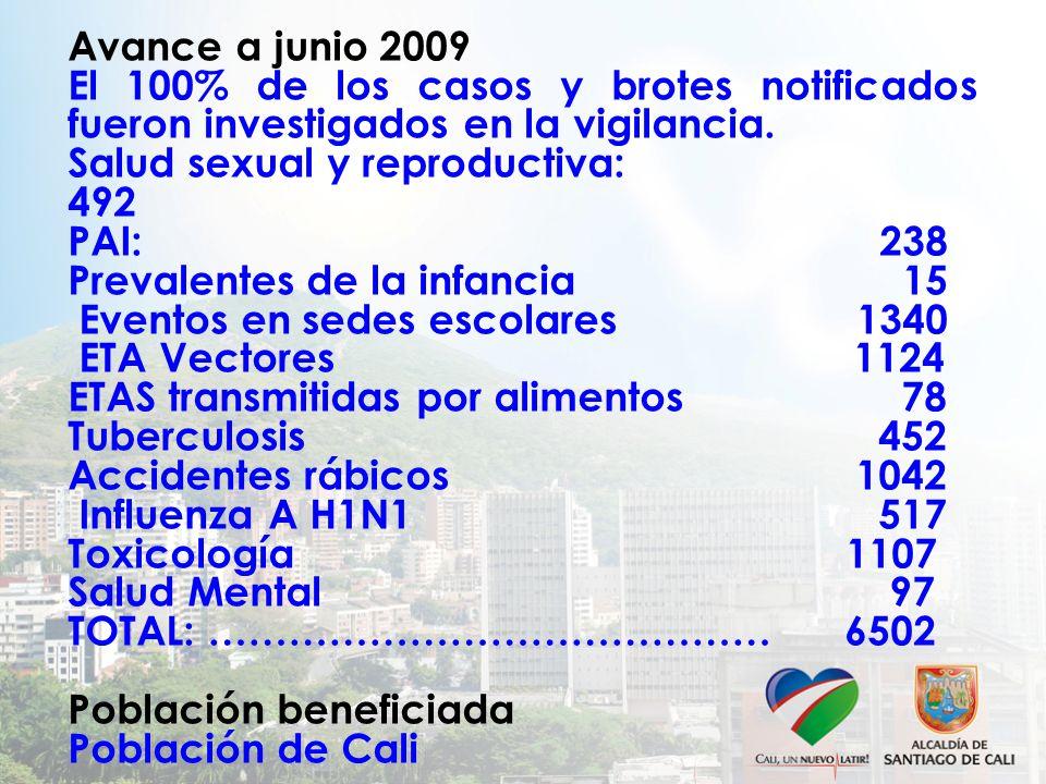 Avance a junio 2009 El 100% de los casos y brotes notificados fueron investigados en la vigilancia. Salud sexual y reproductiva: 492 PAI: 238 Prevalen