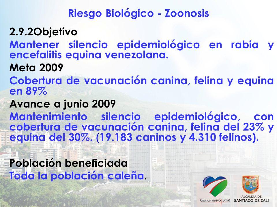 Riesgo Biológico - Zoonosis 2.9.2Objetivo Mantener silencio epidemiológico en rabia y encefalitis equina venezolana. Meta 2009 Cobertura de vacunación