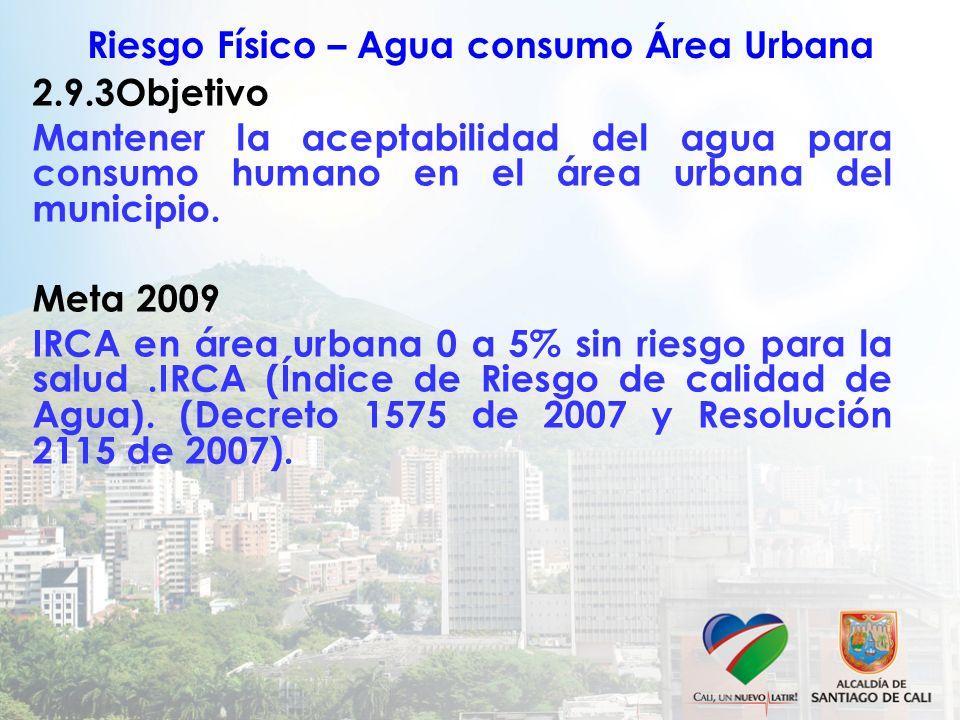 Riesgo Físico – Agua consumo Área Urbana 2.9.3Objetivo Mantener la aceptabilidad del agua para consumo humano en el área urbana del municipio. Meta 20