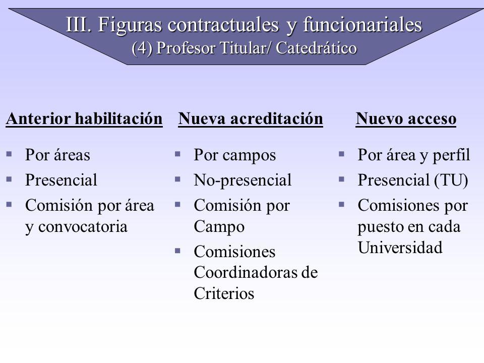 III. Figuras contractuales y funcionariales (4) Profesor Titular/ Catedrático Anterior habilitaciónNueva acreditaciónNuevo acceso Por áreas Presencial