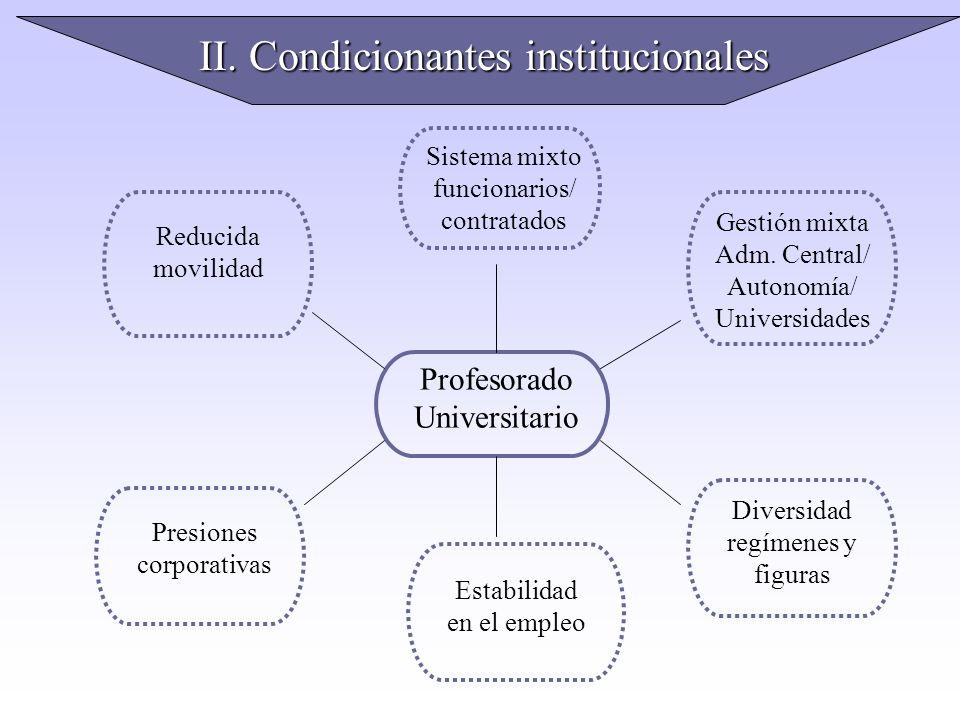 III.Variantes acreditación 1. Criterios de evaluación 2.