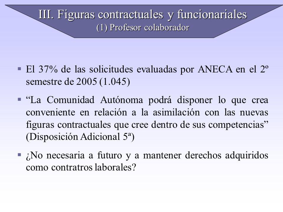 III. Figuras contractuales y funcionariales (1) Profesor colaborador El 37% de las solicitudes evaluadas por ANECA en el 2º semestre de 2005 (1.045) L