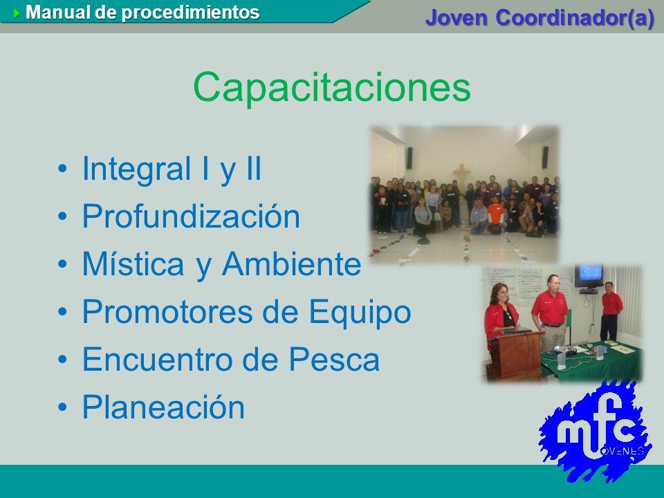 Capacitaciones Integral I y II Profundización Mística y Ambiente Promotores de Equipo Encuentro de Pesca Planeación Manual de procedimientos Manual de