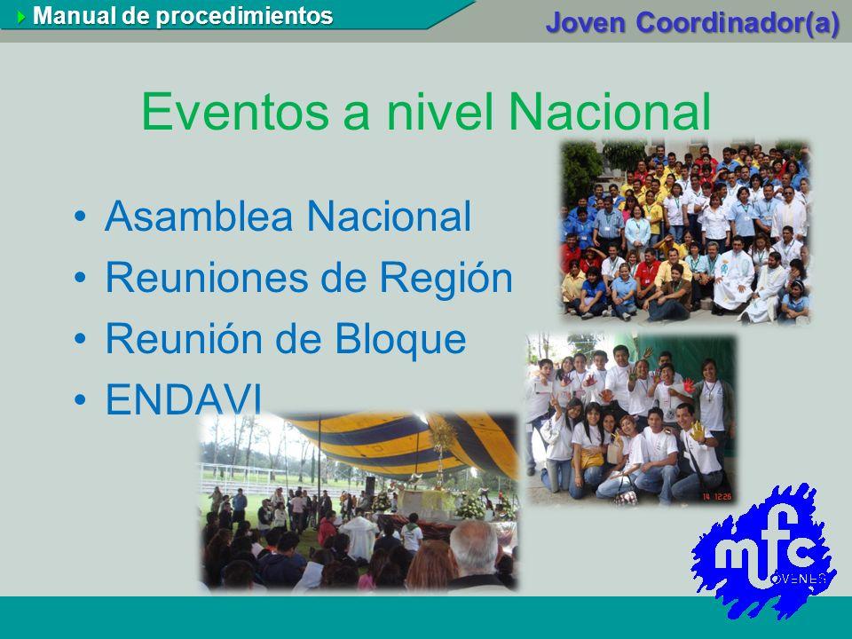 Eventos a nivel Nacional Asamblea Nacional Reuniones de Región Reunión de Bloque ENDAVI Manual de procedimientos Manual de procedimientos Joven Coordi