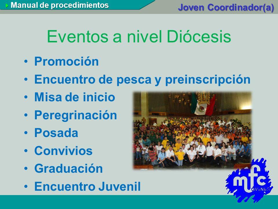 Eventos a nivel Diócesis Promoción Encuentro de pesca y preinscripción Misa de inicio Peregrinación Posada Convivios Graduación Encuentro Juvenil Manu