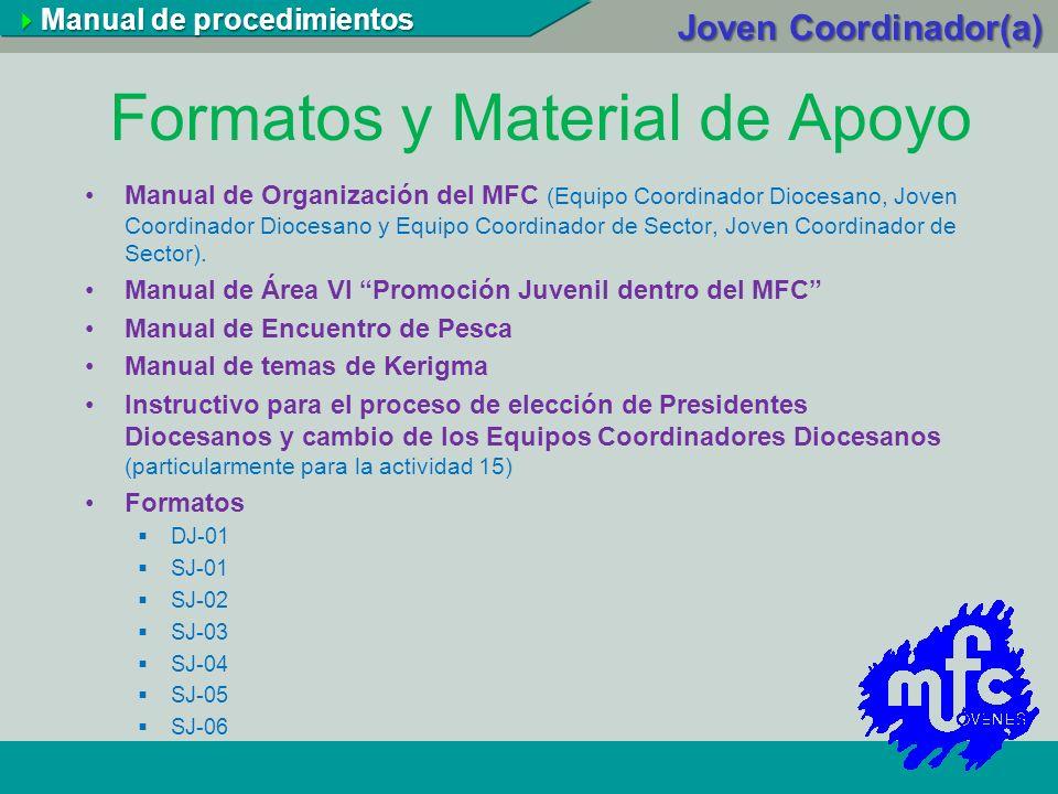 Formatos y Material de Apoyo Manual de Organización del MFC (Equipo Coordinador Diocesano, Joven Coordinador Diocesano y Equipo Coordinador de Sector,