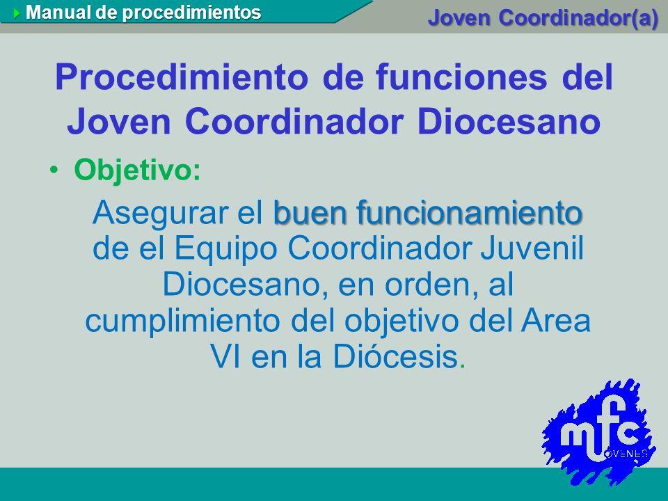 Procedimiento de funciones del Joven Coordinador Diocesano Objetivo: buen funcionamiento Asegurar el buen funcionamiento de el Equipo Coordinador Juve