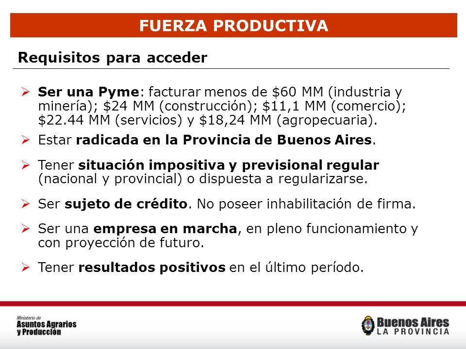 FUERZA PRODUCTIVA Requisitos para acceder Ser una Pyme: facturar menos de $60 MM (industria y minería); $24 MM (construcción); $11,1 MM (comercio); $2
