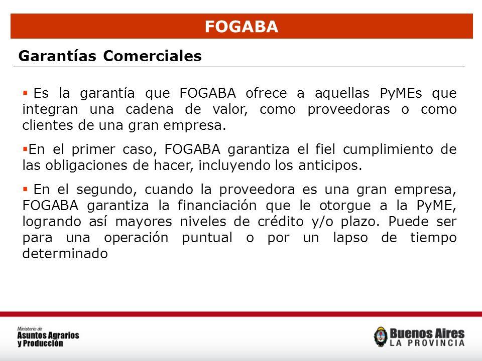 FOGABA Garantías Comerciales Es la garantía que FOGABA ofrece a aquellas PyMEs que integran una cadena de valor, como proveedoras o como clientes de u