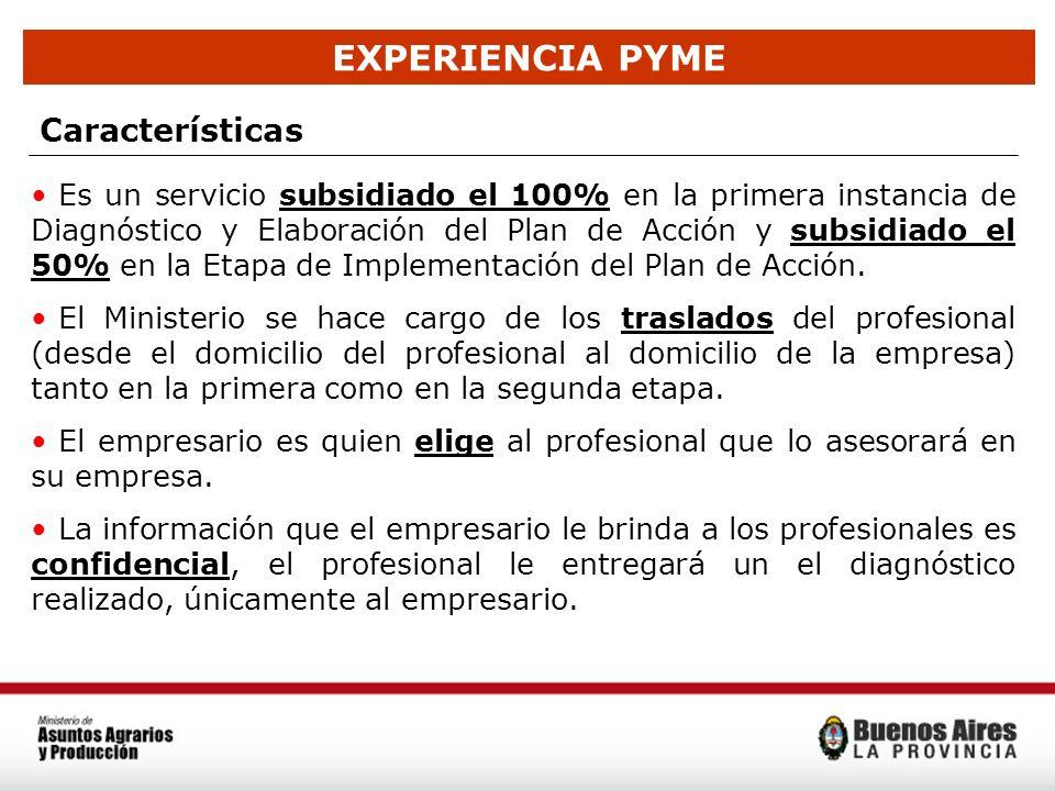 EXPERIENCIA PYME Características Es un servicio subsidiado el 100% en la primera instancia de Diagnóstico y Elaboración del Plan de Acción y subsidiad