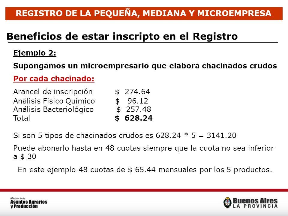 Ejemplo 2: Supongamos un microempresario que elabora chacinados crudos Por cada chacinado: Arancel de inscripción $ 274.64 Análisis Físico Químico $ 9