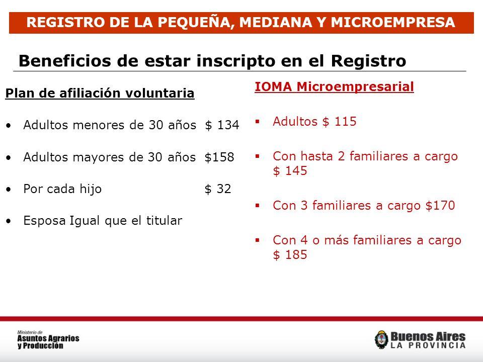 Beneficios de estar inscripto en el Registro Plan de afiliación voluntaria Adultos menores de 30 años $ 134 Adultos mayores de 30 años $158 Por cada h