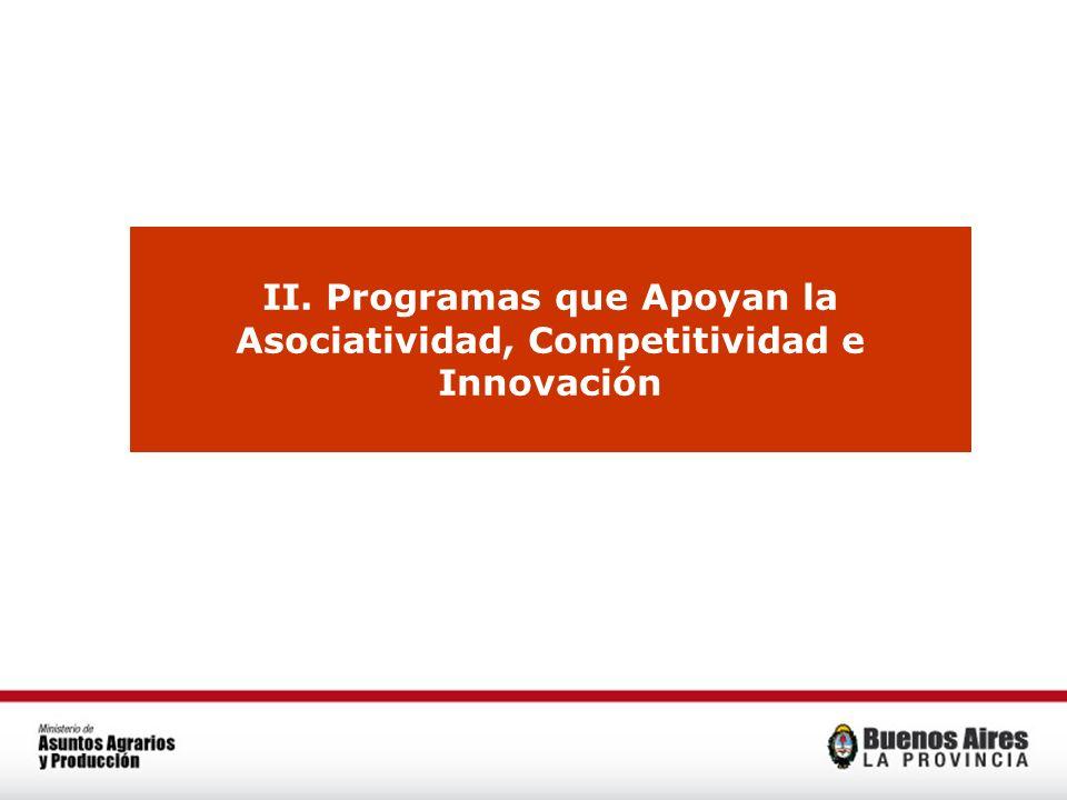 II. Programas que Apoyan la Asociatividad, Competitividad e Innovación