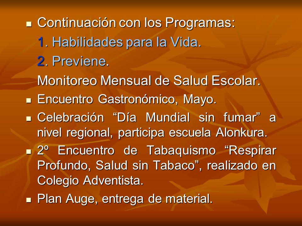 Continuación con los Programas: Continuación con los Programas: 1. Habilidades para la Vida. 2. Previene. Monitoreo Mensual de Salud Escolar. Encuentr