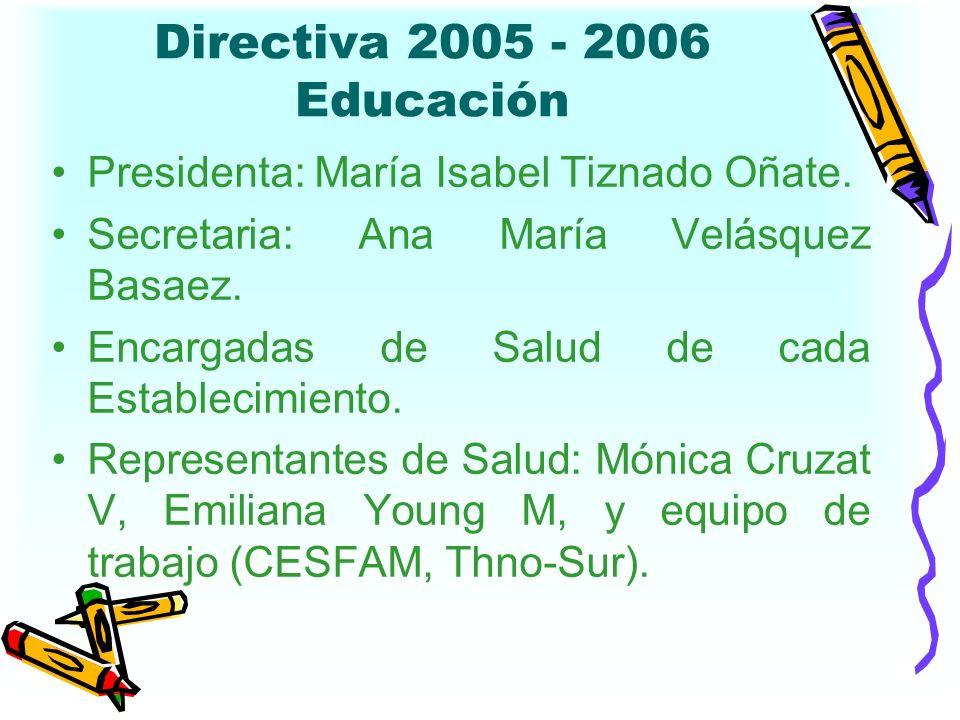 Directiva 2005 - 2006 Educación Presidenta: María Isabel Tiznado Oñate. Secretaria: Ana María Velásquez Basaez. Encargadas de Salud de cada Establecim