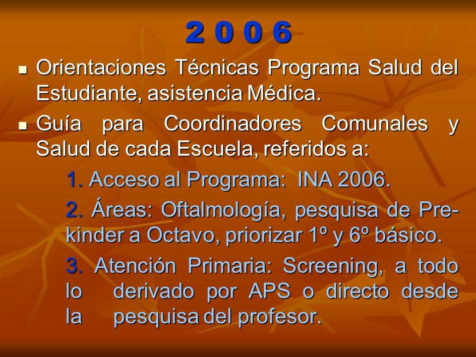 2 0 0 6 Orientaciones Técnicas Programa Salud del Estudiante, asistencia Médica. Orientaciones Técnicas Programa Salud del Estudiante, asistencia Médi