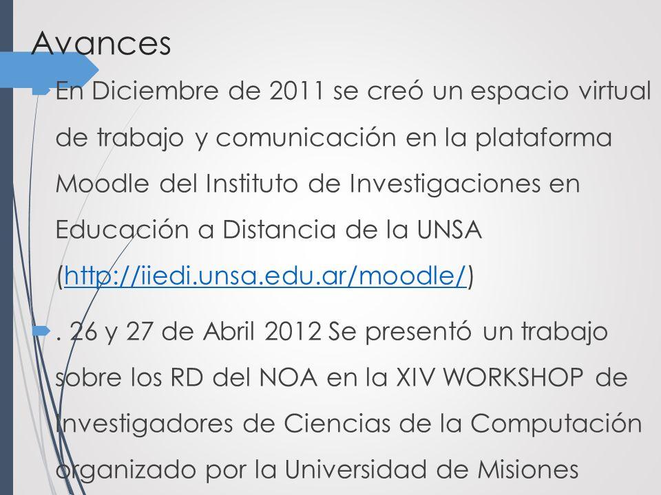Avances En Diciembre de 2011 se creó un espacio virtual de trabajo y comunicación en la plataforma Moodle del Instituto de Investigaciones en Educación a Distancia de la UNSA (http://iiedi.unsa.edu.ar/moodle/)http://iiedi.unsa.edu.ar/moodle/.