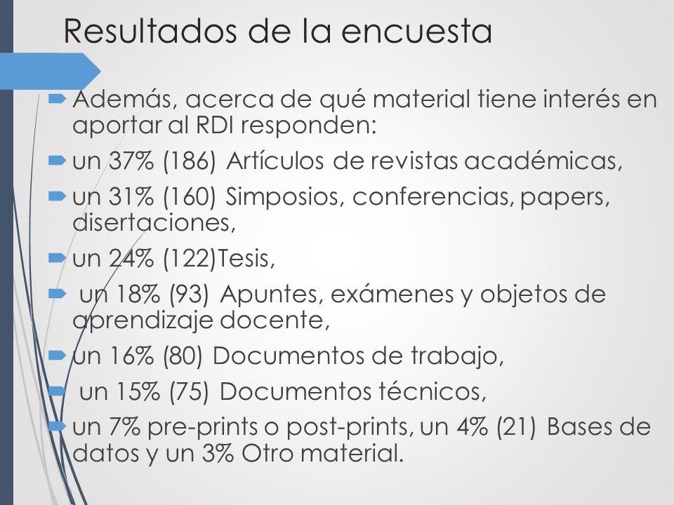 Resultados de la encuesta Además, acerca de qué material tiene interés en aportar al RDI responden: un 37% (186) Artículos de revistas académicas, un 31% (160) Simposios, conferencias, papers, disertaciones, un 24% (122)Tesis, un 18% (93) Apuntes, exámenes y objetos de aprendizaje docente, un 16% (80) Documentos de trabajo, un 15% (75) Documentos técnicos, un 7% pre-prints o post-prints, un 4% (21) Bases de datos y un 3% Otro material.