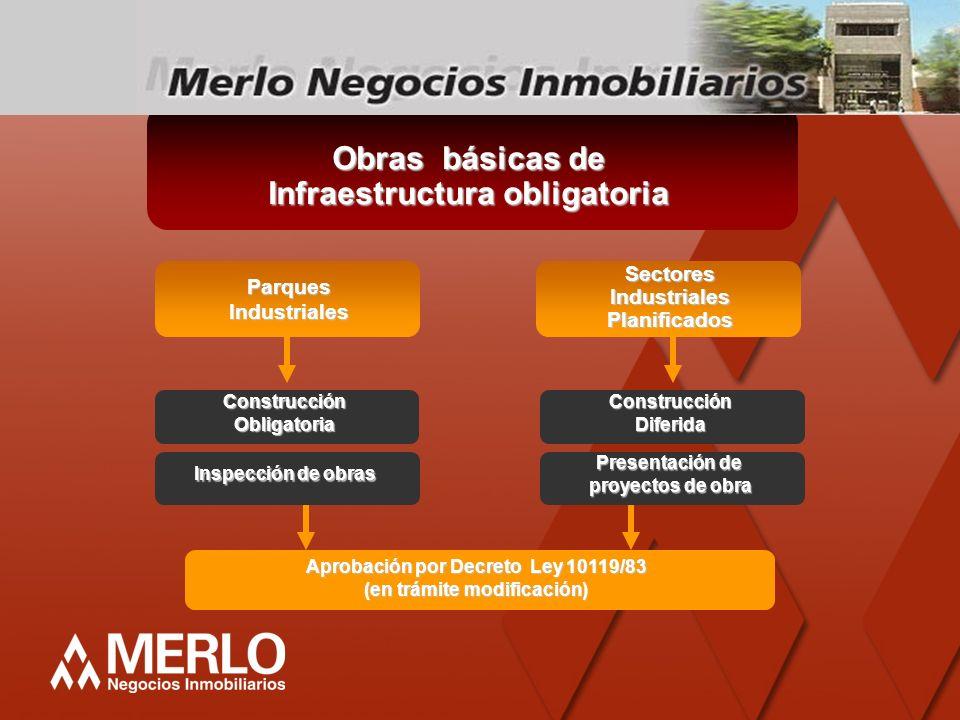 Obras básicas de Infraestructura obligatoria ConstrucciónObligatoria Inspección de obras ConstrucciónDiferida Presentación de proyectos de obra Aproba
